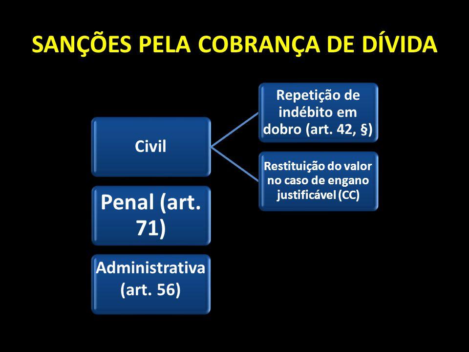 SANÇÕES PELA COBRANÇA DE DÍVIDA Civil Repetição de indébito em dobro (art. 42, §) Restituição do valor no caso de engano justificável (CC) Penal (art.