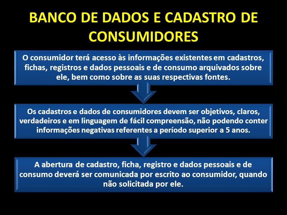 BANCO DE DADOS E CADASTRO DE CONSUMIDORES A abertura de cadastro, ficha, registro e dados pessoais e de consumo deverá ser comunicada por escrito ao c