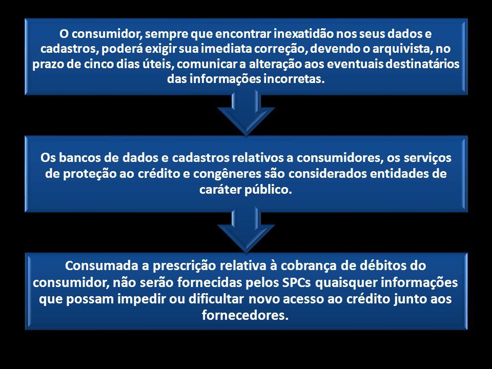 Consumada a prescrição relativa à cobrança de débitos do consumidor, não serão fornecidas pelos SPCs quaisquer informações que possam impedir ou dific