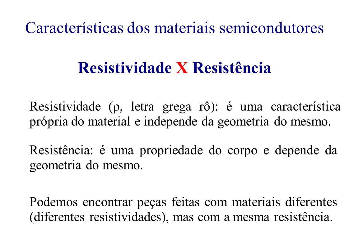 Características dos materiais semicondutores Resistividade (ρ, letra grega rô): é uma característica própria do material e independe da geometria do mesmo.