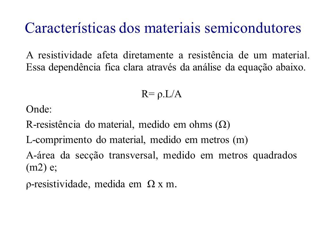 A resistividade afeta diretamente a resistência de um material.