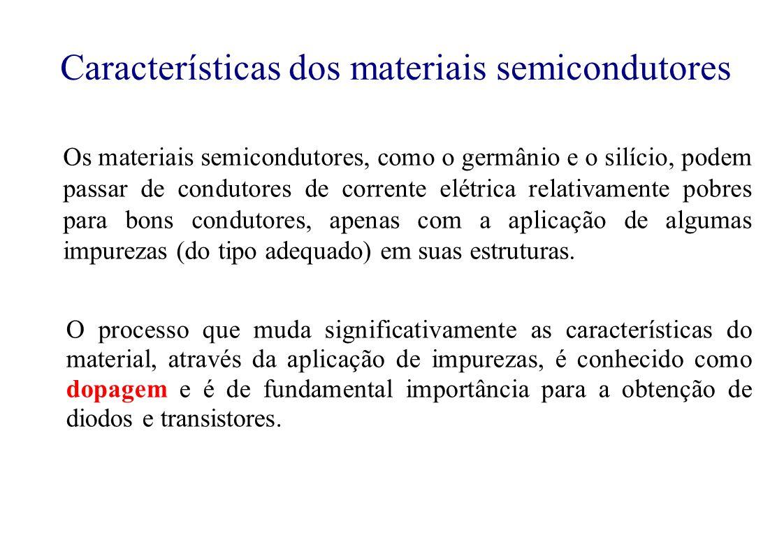 O processo que muda significativamente as características do material, através da aplicação de impurezas, é conhecido como dopagem e é de fundamental importância para a obtenção de diodos e transistores.