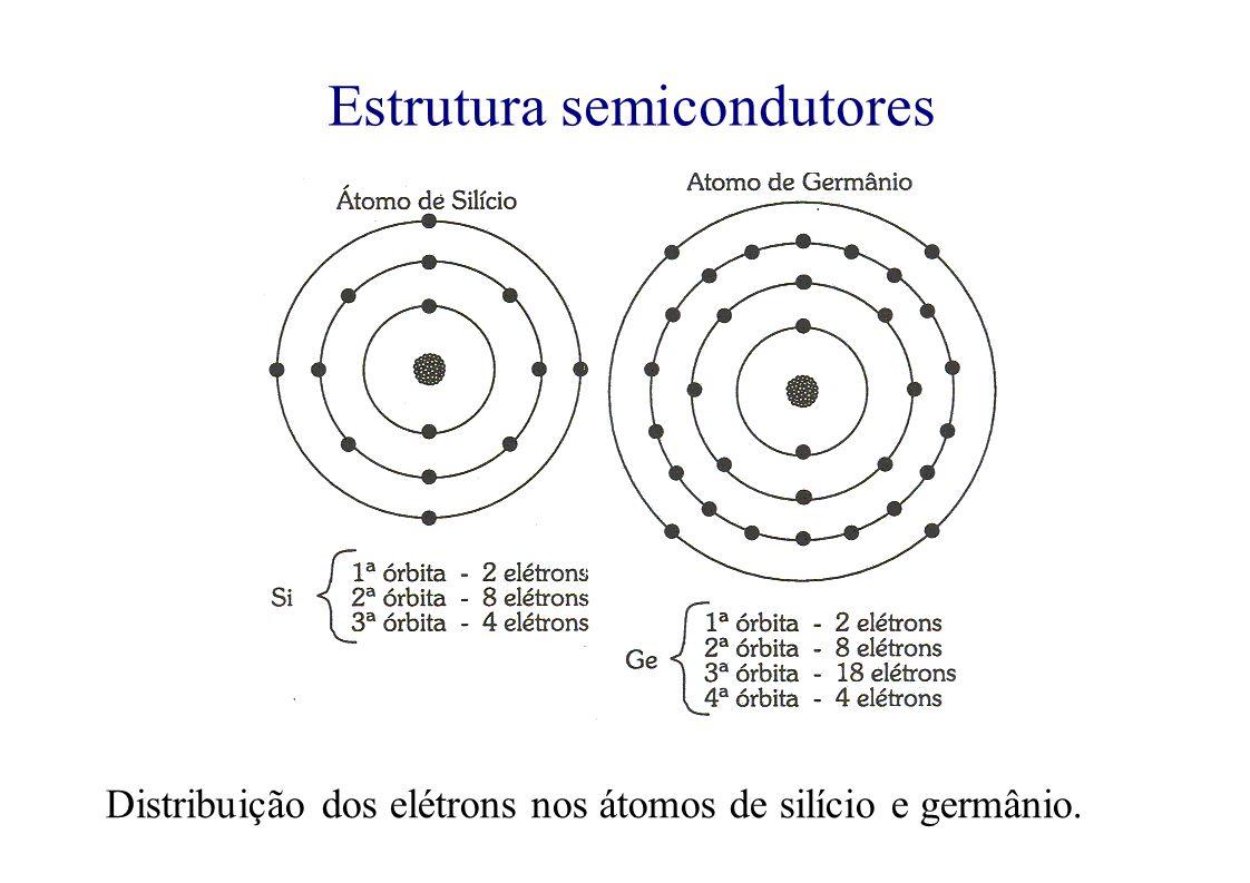 Distribuição dos elétrons nos átomos de silício e germânio. Estrutura semicondutores