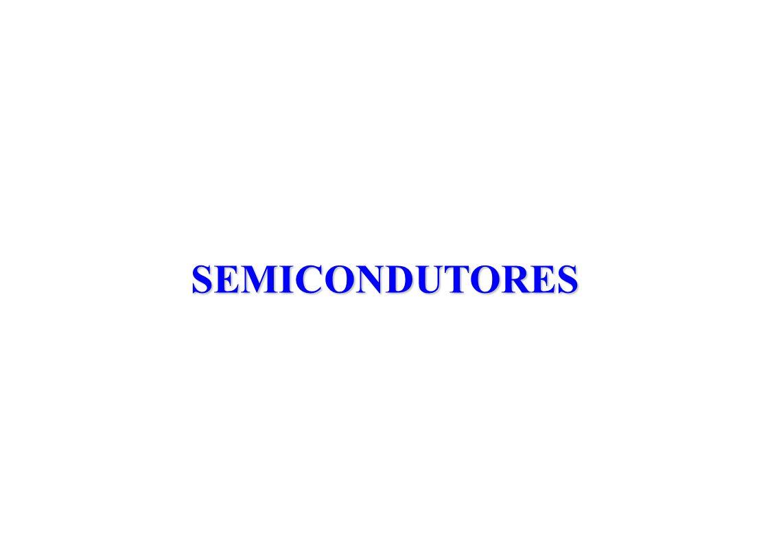 Origem do termo semicondutor Um semicondutor é um material que possui um nível de condutividade em algum ponto entre os extremos de um isolante (condutividade muito baixa) e um condutor.