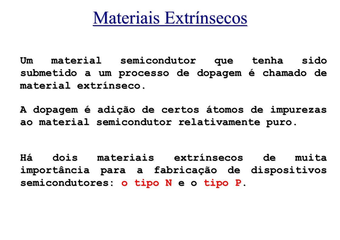 Materiais Extrínsecos Um material semicondutor que tenha sido submetido a um processo de dopagem é chamado de material extrínseco.