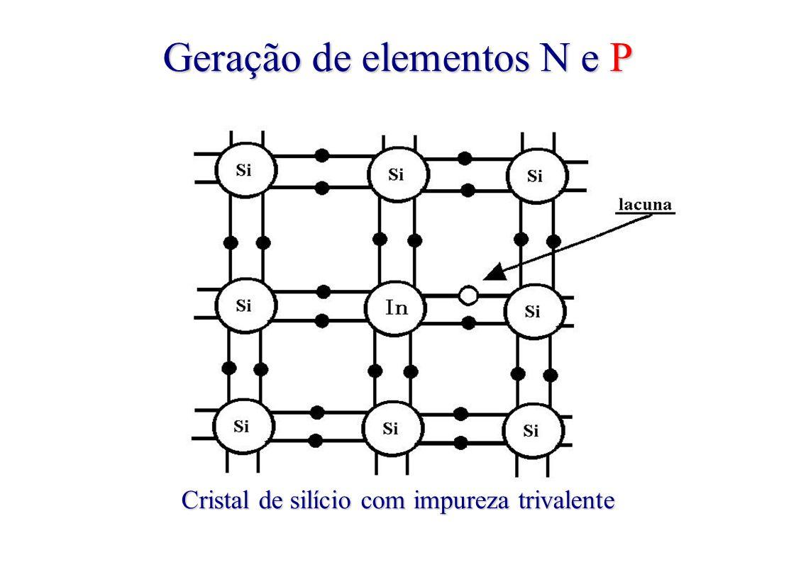 Geração de elementos N e P Cristal de silício com impureza trivalente