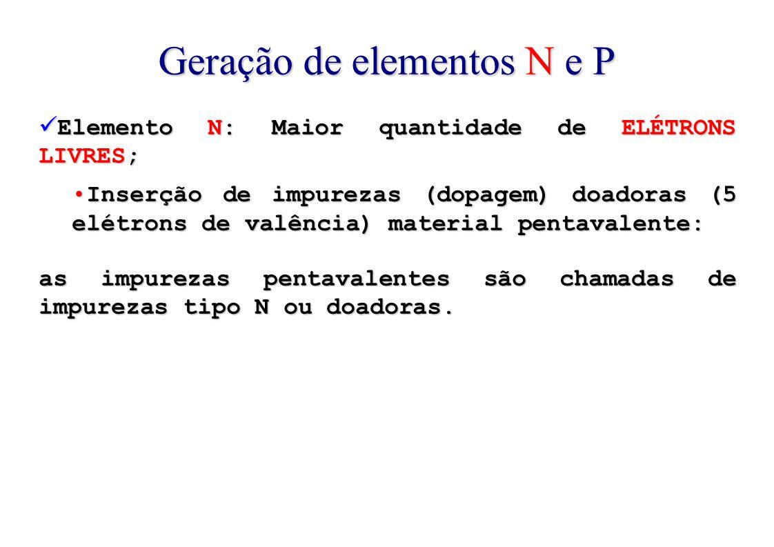 Geração de elementos N e P Elemento N: Maior quantidade de ELÉTRONS LIVRES; Elemento N: Maior quantidade de ELÉTRONS LIVRES; Inserção de impurezas (dopagem) doadoras (5 elétrons de valência) material pentavalente:Inserção de impurezas (dopagem) doadoras (5 elétrons de valência) material pentavalente: as impurezas pentavalentes são chamadas de impurezas tipo N ou doadoras.
