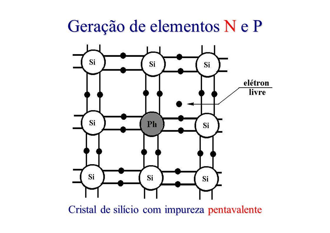 Geração de elementos N e P Cristal de silício com impureza pentavalente