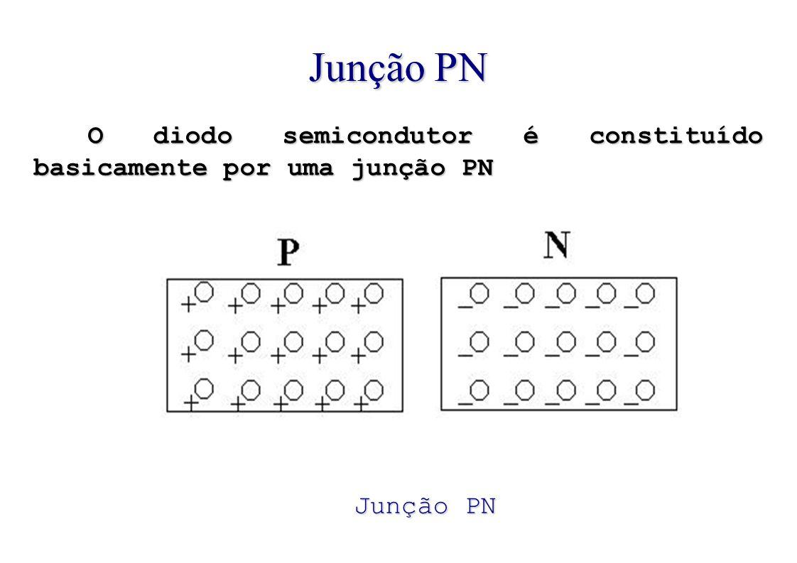 Junção PN O diodo semicondutor é constituído basicamente por uma junção PN Junção PN