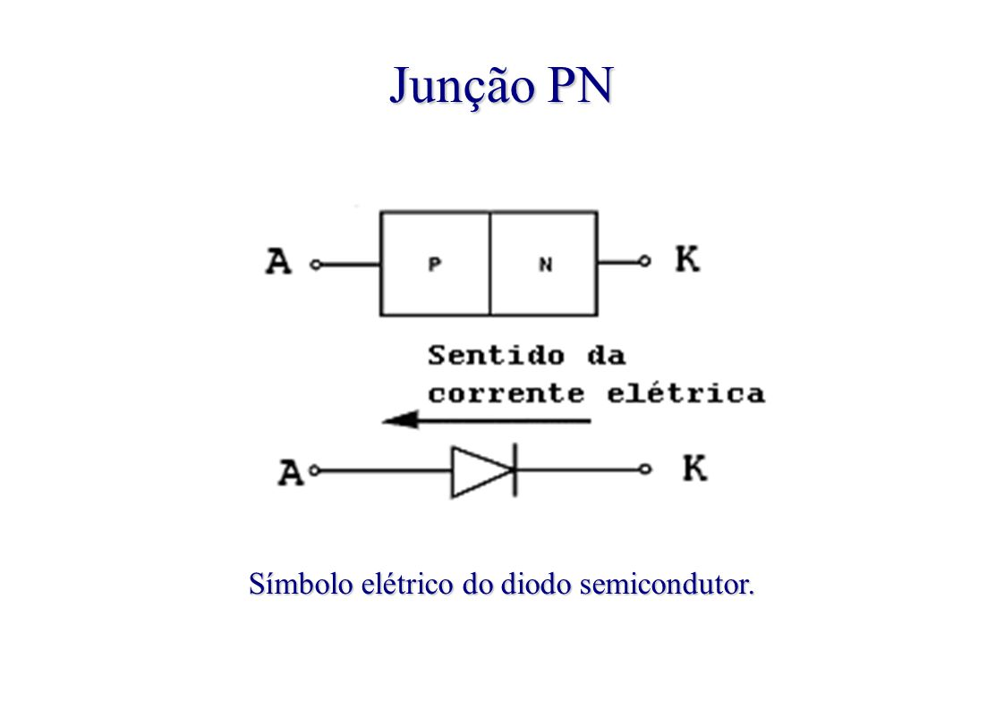 Símbolo elétrico do diodo semicondutor.