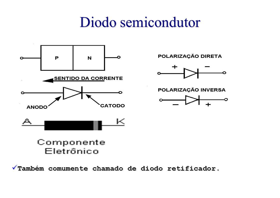 Diodo semicondutor Também comumente chamado de diodo retificador.