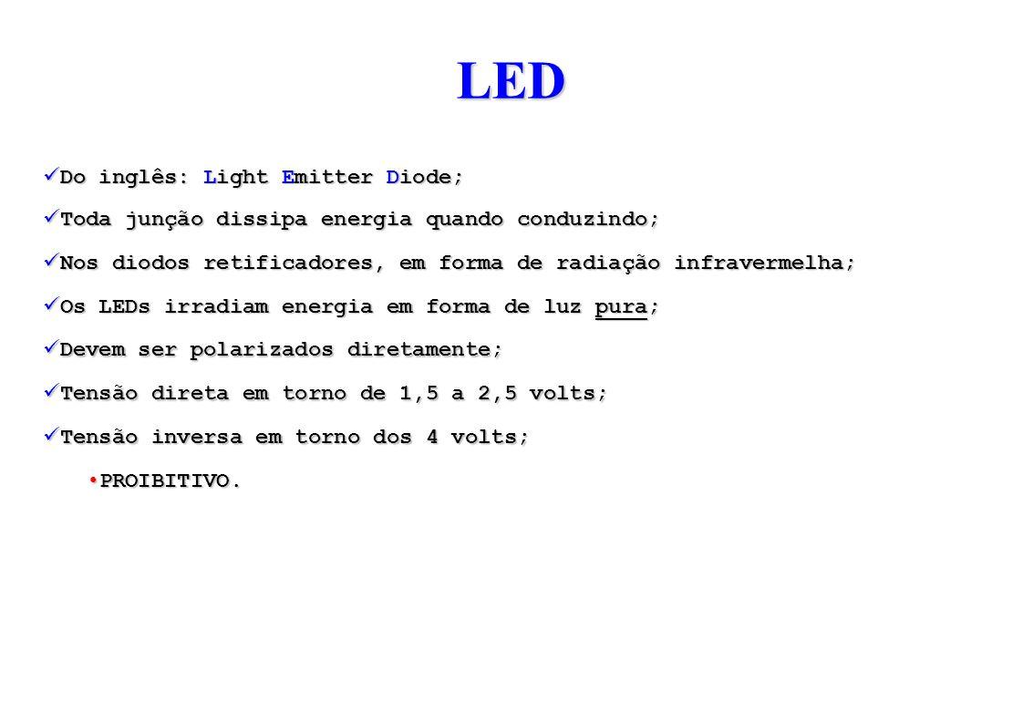 LED Do inglês: Light Emitter Diode; Toda junção dissipa energia quando conduzindo; Nos diodos retificadores, em forma de radiação infravermelha; Os LEDs irradiam energia em forma de luz pura; Devem ser polarizados diretamente; Tensão direta em torno de 1,5 a 2,5 volts; Tensão inversa em torno dos 4 volts; PROIBITIVO.