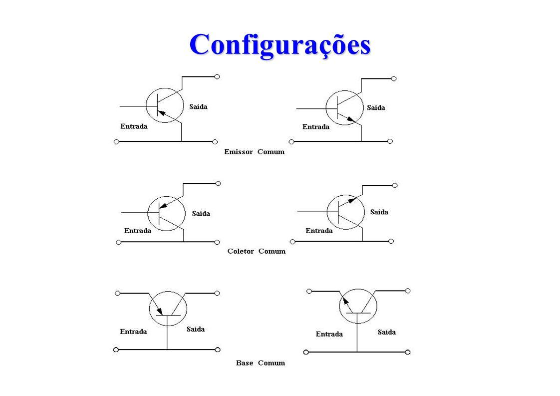 Configurações