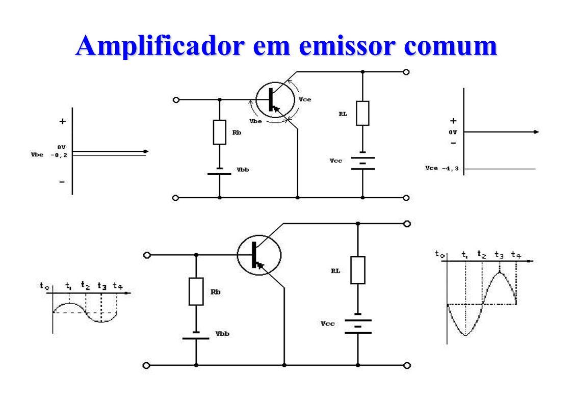 Amplificador em emissor comum