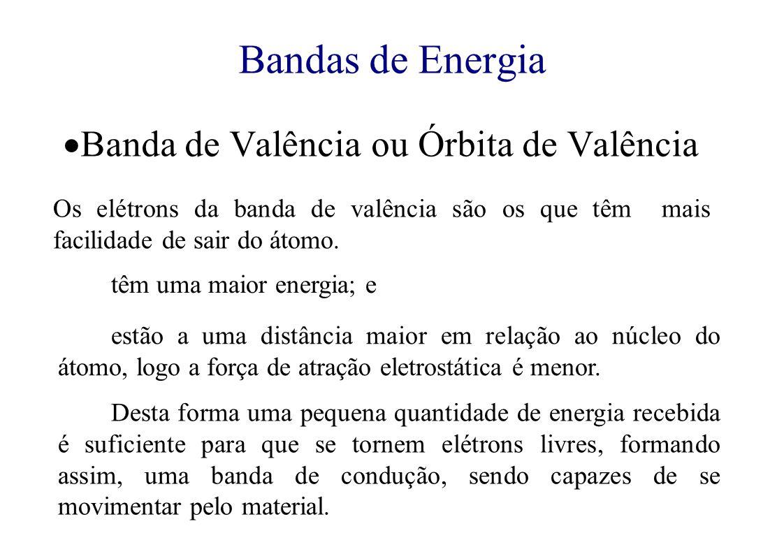Bandas de Energia Banda de Valência ou Órbita de Valência Os elétrons da banda de valência são os que têm mais facilidade de sair do átomo.