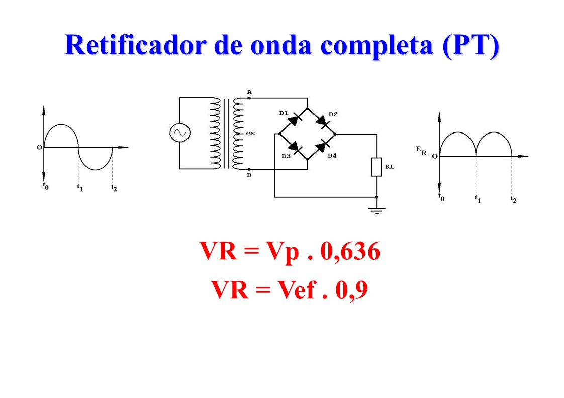 Retificador de onda completa (PT) VR = Vp. 0,636 VR = Vef. 0,9