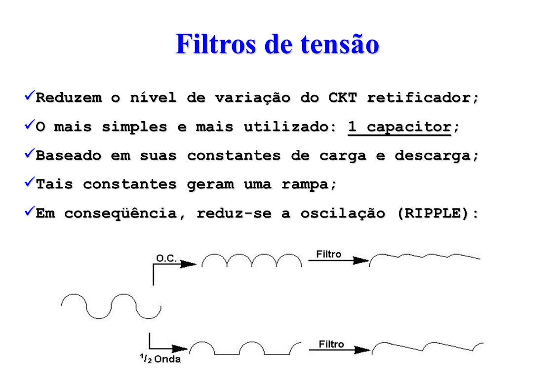 Filtros de tensão Reduzem o nível de variação do CKT retificador; O mais simples e mais utilizado: 1 capacitor; Baseado em suas constantes de carga e descarga; Tais constantes geram uma rampa; Em conseqüência, reduz-se a oscilação (RIPPLE):