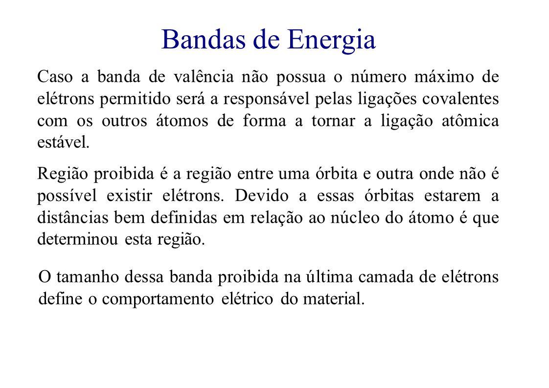 Bandas de Energia Caso a banda de valência não possua o número máximo de elétrons permitido será a responsável pelas ligações covalentes com os outros átomos de forma a tornar a ligação atômica estável.