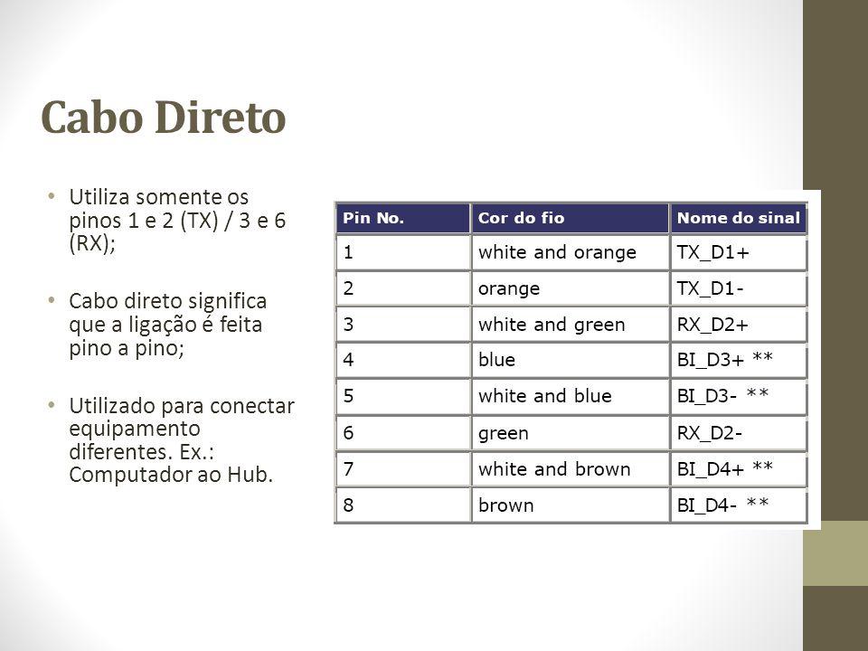 Cabo Direto Utiliza somente os pinos 1 e 2 (TX) / 3 e 6 (RX); Cabo direto significa que a ligação é feita pino a pino; Utilizado para conectar equipam