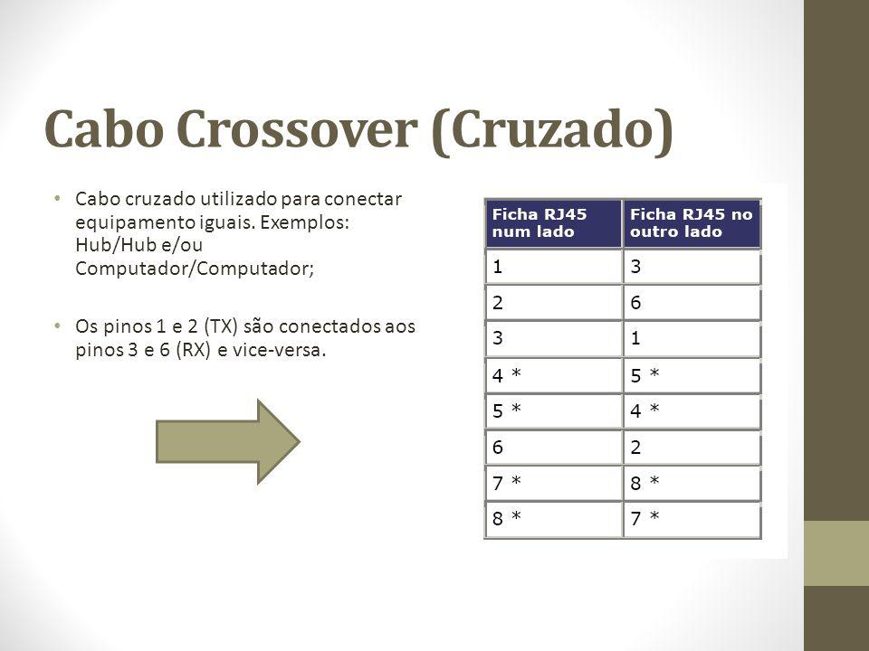 Cabo Crossover (Cruzado) Cabo cruzado utilizado para conectar equipamento iguais. Exemplos: Hub/Hub e/ou Computador/Computador; Os pinos 1 e 2 (TX) sã