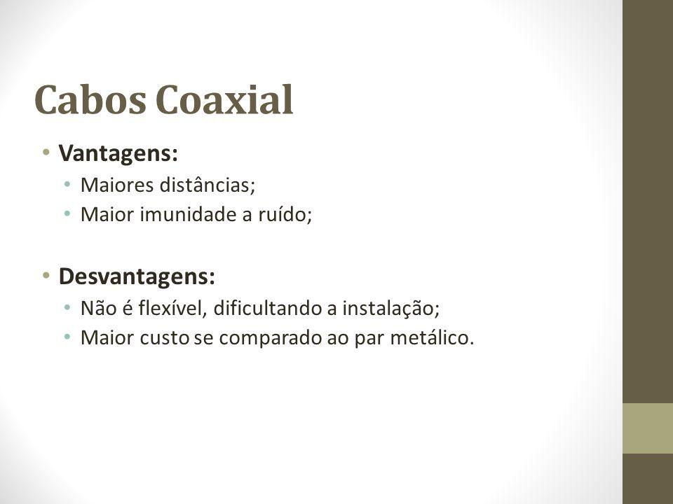 Cabos Coaxial Vantagens: Maiores distâncias; Maior imunidade a ruído; Desvantagens: Não é flexível, dificultando a instalação; Maior custo se comparad