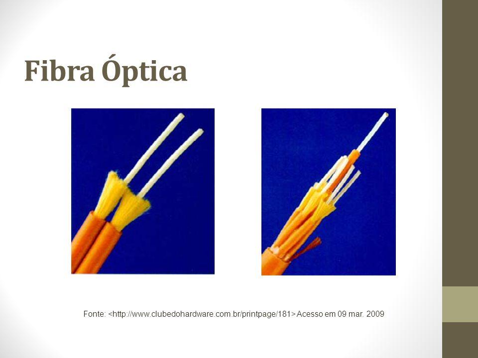Fibra Óptica Fonte: Acesso em 09 mar. 2009