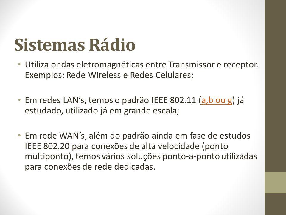 Utiliza ondas eletromagnéticas entre Transmissor e receptor. Exemplos: Rede Wireless e Redes Celulares; Em redes LANs, temos o padrão IEEE 802.11 (a,b