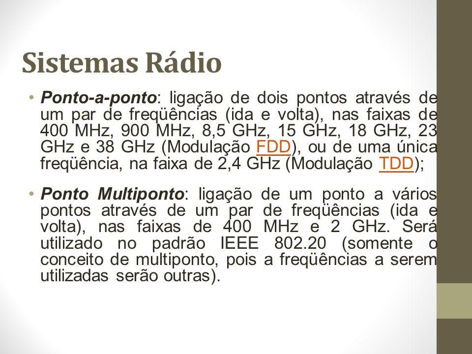 Sistemas Rádio Ponto-a-ponto: ligação de dois pontos através de um par de freqüências (ida e volta), nas faixas de 400 MHz, 900 MHz, 8,5 GHz, 15 GHz,