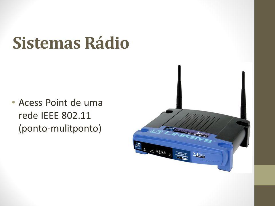 Sistemas Rádio Acess Point de uma rede IEEE 802.11 (ponto-mulitponto)