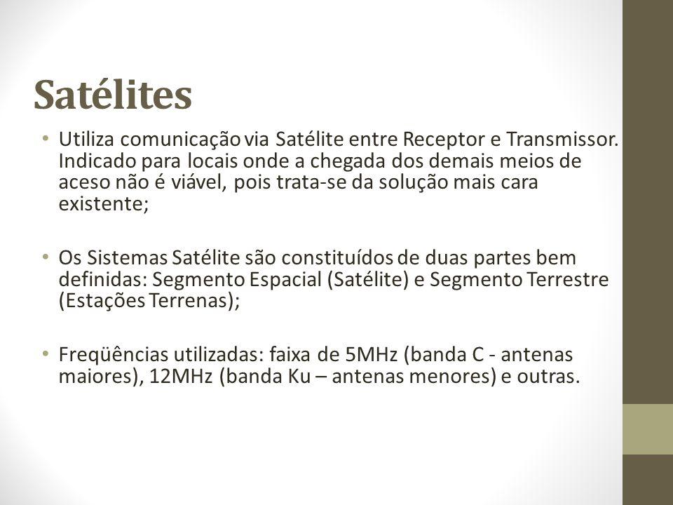 Satélites Utiliza comunicação via Satélite entre Receptor e Transmissor. Indicado para locais onde a chegada dos demais meios de aceso não é viável, p