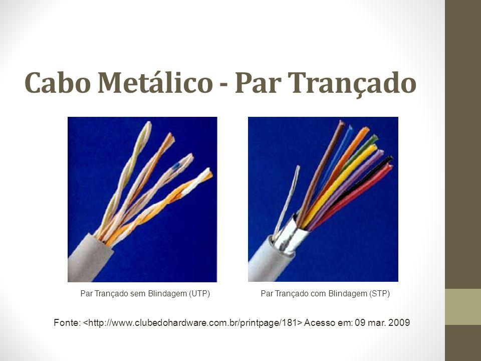 Cabo Metálico - Par Trançado São dois fios enrolados em espiral, de forma a reduzir o ruído e manter constante as propriedades elétricas do meio, por todo o seu comprimento; Os tipos mais usuais em redes LANs são: Cabo sem blindagem (UTP – Unshielded Twisted Pair); Cabo com blindagem (STP – Shielded Twisted Pair); São utilizados em Redes LANs 100baseT / 10BaseT (onde T significa trançado); Utilizado também em redes externas para conexões telefônicas ou de última milha de redes WAN (última milha ou Last Mile é a conexão do cliente ao ponto de presença da empresa de telefonia mais próxima).
