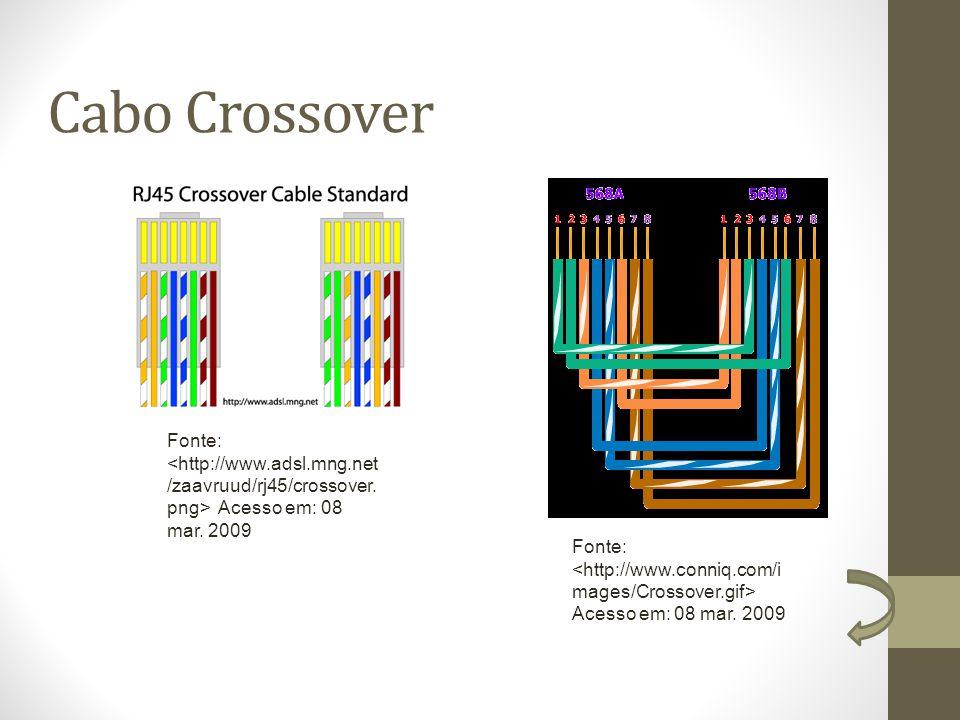 Cabo Crossover Fonte: Acesso em: 08 mar. 2009