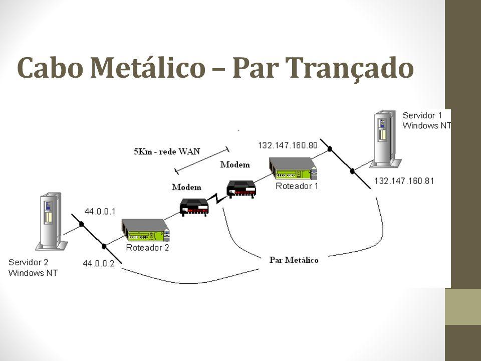 Fibra Óptica A transmissão da informação é feita através de sinais luminosos infravermelho ou visível; As fibras ópticas são imunes a interferências eletromagnéticas, ruídos elétricos e sofrem menos atenuações de sinal; Devido a estas características, as fibras possuem grandes capacidades de transmissão de sinais (altas velocidades) e atingem grandes distâncias; Podem ser utilizadas em redes WANs e LANs (10BaseFL, 100baseFX, 1000BaseSX, 1000BaseLX).10BaseFL100baseFX 1000BaseSX1000BaseLX