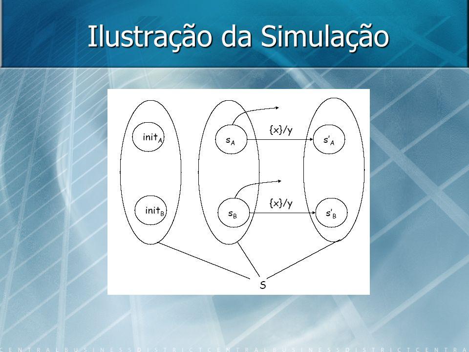 Simulação (formal)