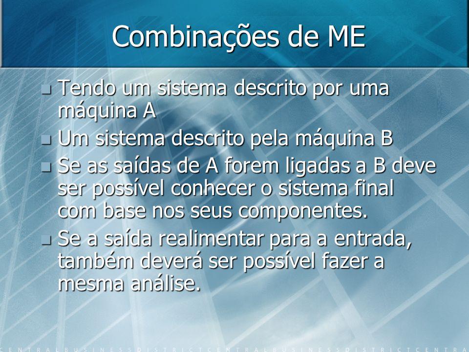 exemplo Comportamentos B = Comportamentos A Comportamentos B = Comportamentos A Mas B não simula A .