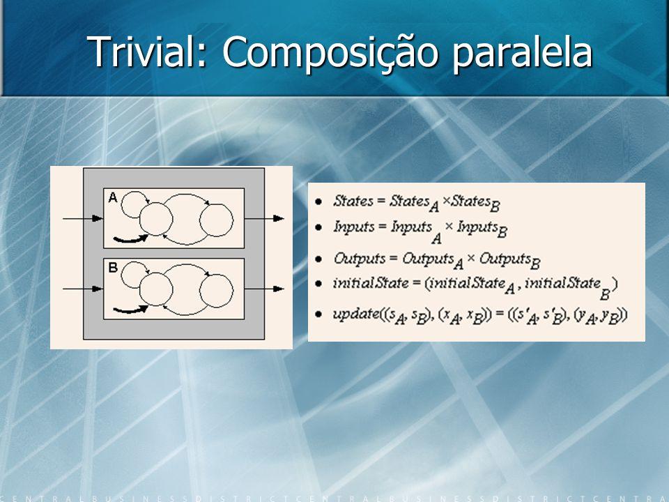 Hipótese de funcionamento Quando uma entrada chega ao sistema ela é imediatamente consumida e é gerada a saída correspondente.
