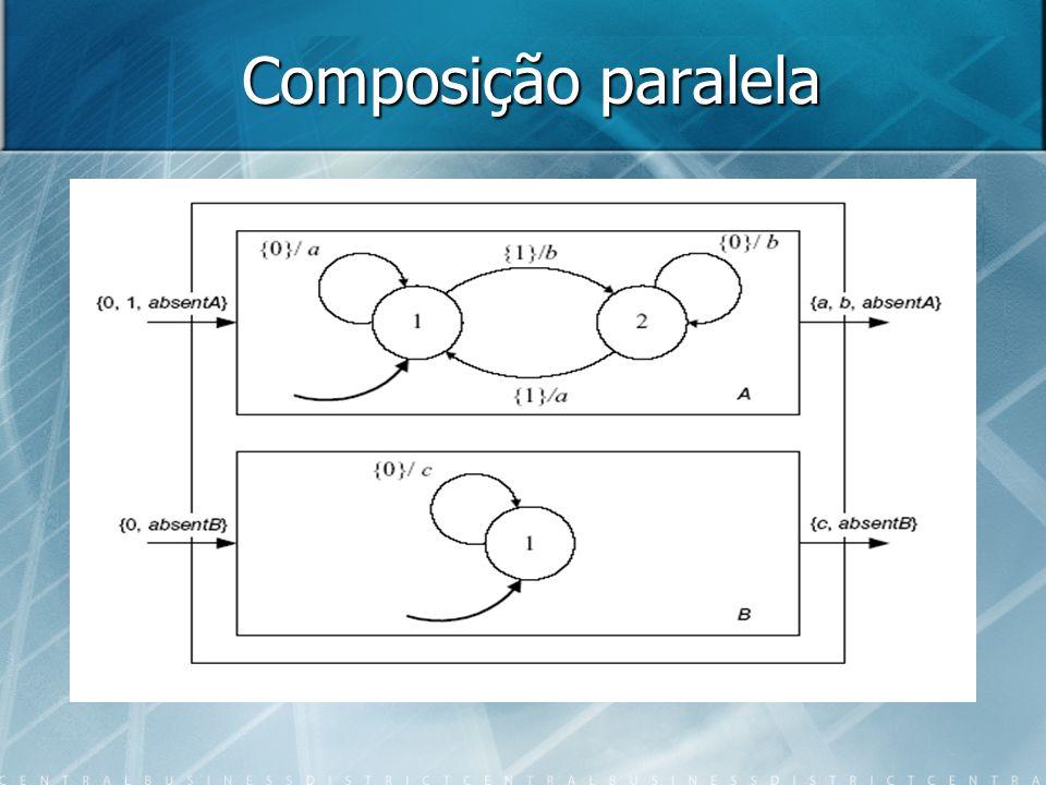 Trivial: Composição paralela