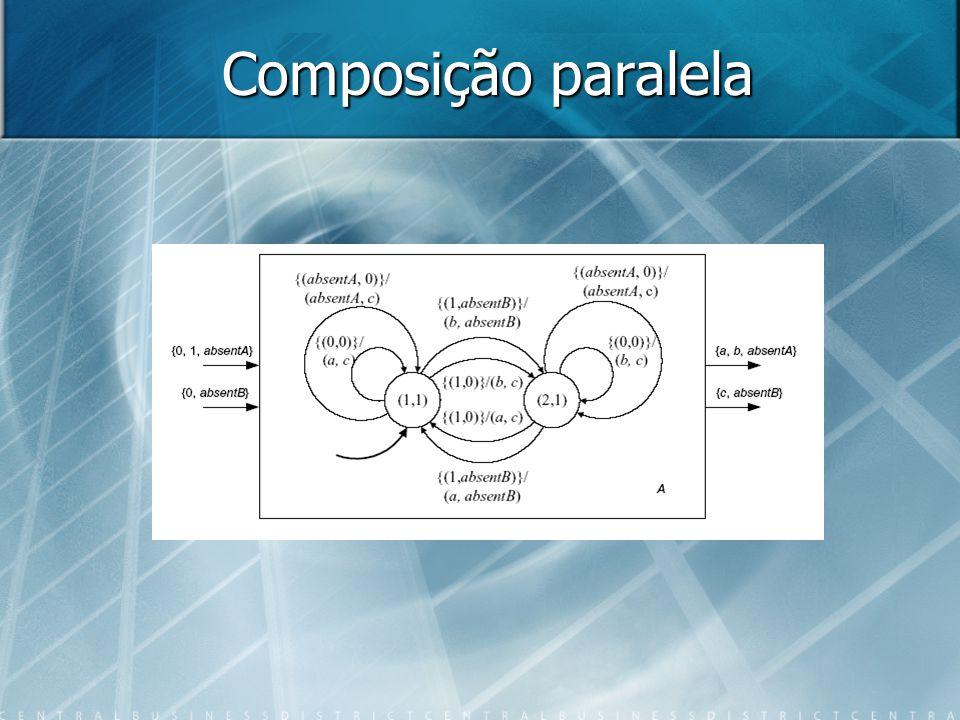 Composição paralela