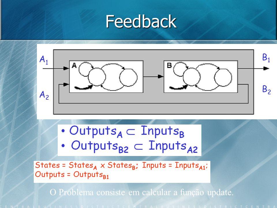 Composição: Produto de E/S Por vezes, há entradas específicas para determinados elementos do alfabeto.