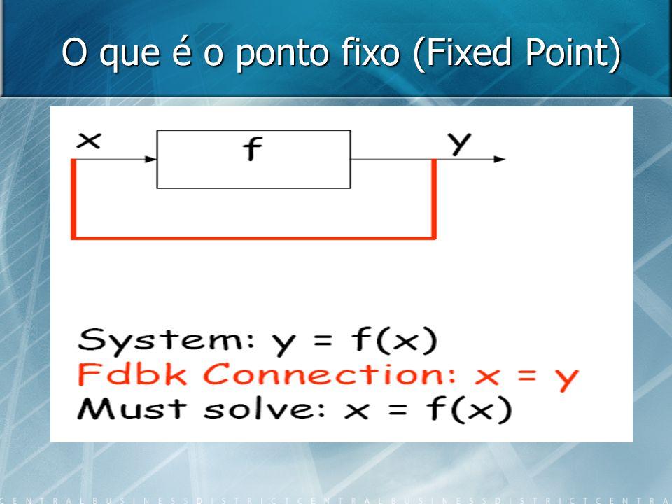 Ponto Fixo A função update define-se através de iterações que conduzam ao ponto fixo.