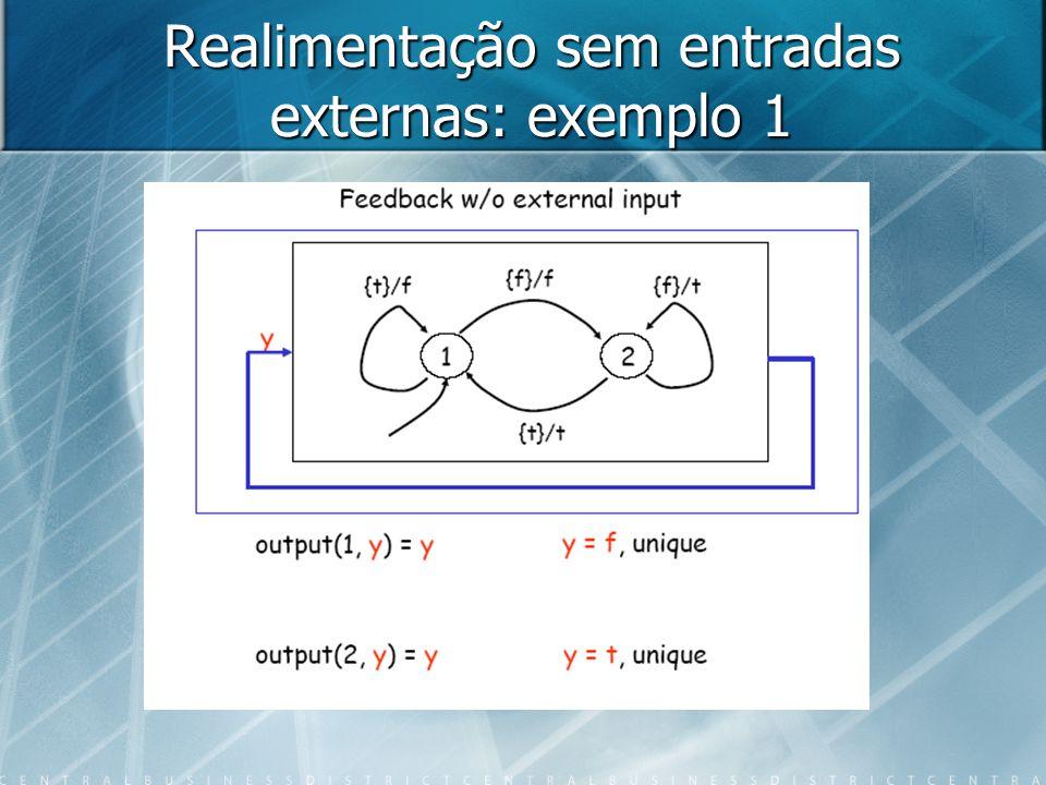 Ponto Fixo: Exemplo X=Y=Reais X=Y=Reais f(x)=2x-1 f(x)=2x-1 Solução do ponto fixo: Solução do ponto fixo: X=f(x) X=f(x) 2x-1 = x 2x-1 = x Tem uma solução única: x = 1 Tem uma solução única: x = 1 Se f(x) = x 2 o sistema tem duas soluções (seria no máximo, uma máquina não determinística) Se f(x) = x 2 o sistema tem duas soluções (seria no máximo, uma máquina não determinística) Se f(x) = x+1 não tem solução Se f(x) = x+1 não tem solução