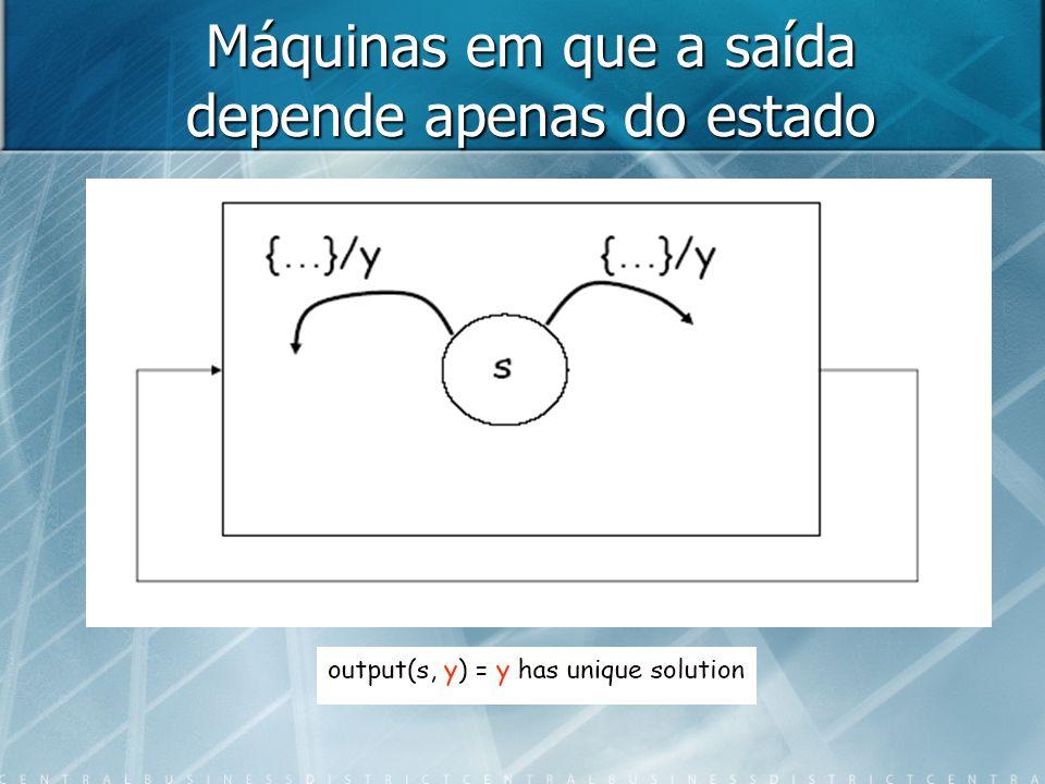 Sistema mal formado (not well- formed) Se estiver no estado 1 e a entrada for verdadeiro, a máquina consome a entrada e gera uma saída igual.