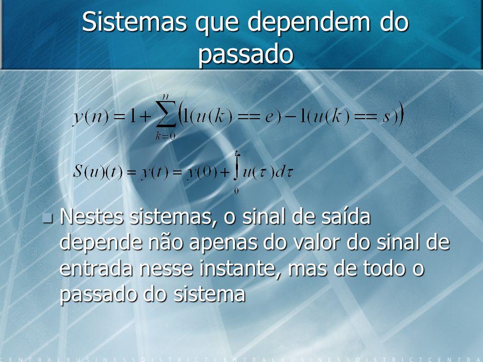 Sistema Contínuo Velocidades:[0,5] Reais, Posição:[0,5] Reais Velocidades:[0,5] Reais, Posição:[0,5] Reais S:Velocidades Posição S:Velocidades Posição S y(0)= pos.