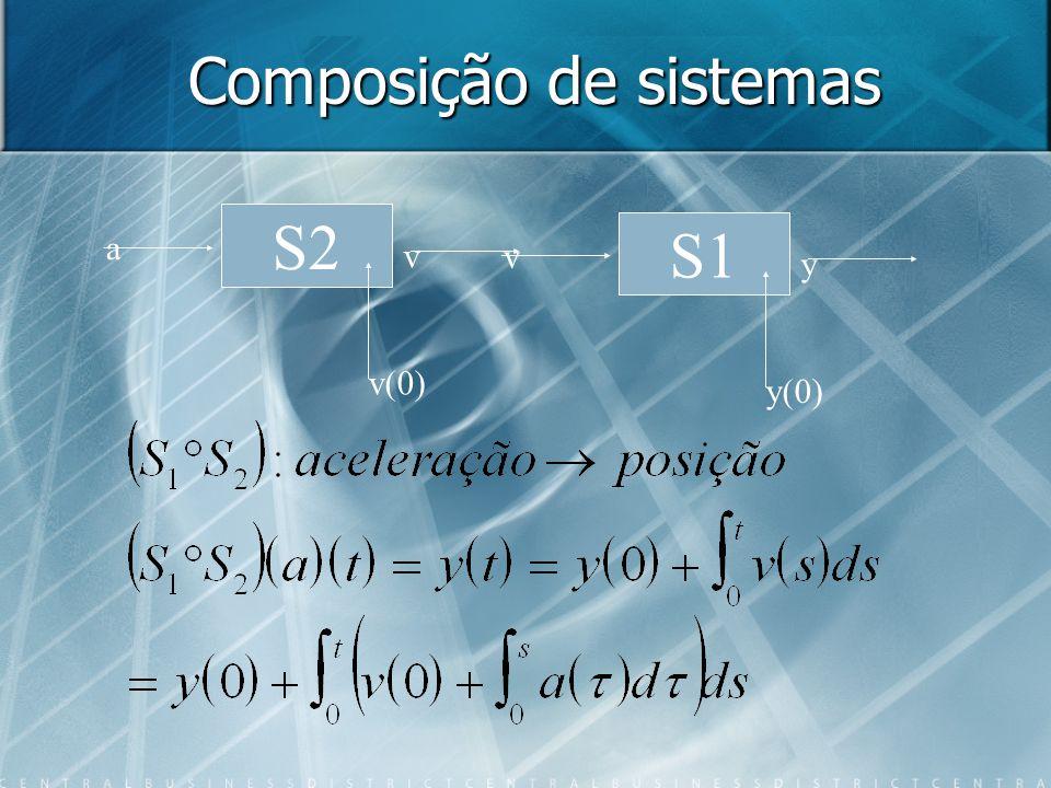 Nota: Neste sistema, y(t) só depende do valor de u(t) no mesmo instante.