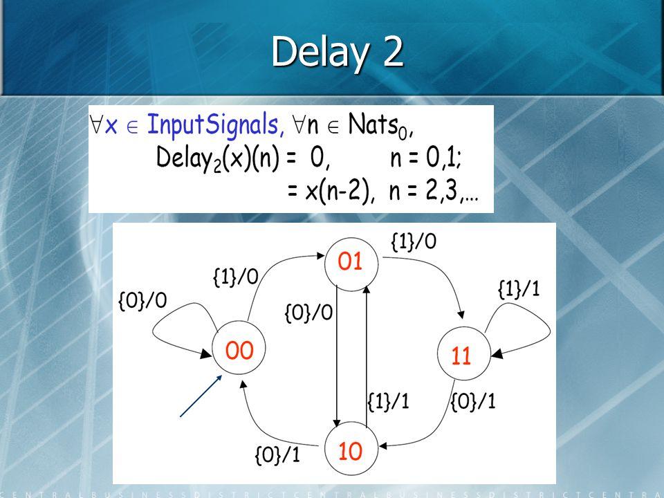 Delay unitário