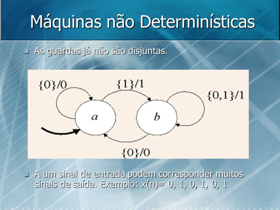 Máquinas de Estados Não Determinísticas São máquinas em que a uma entrada pode corresponder mais do que um estado ou saída.
