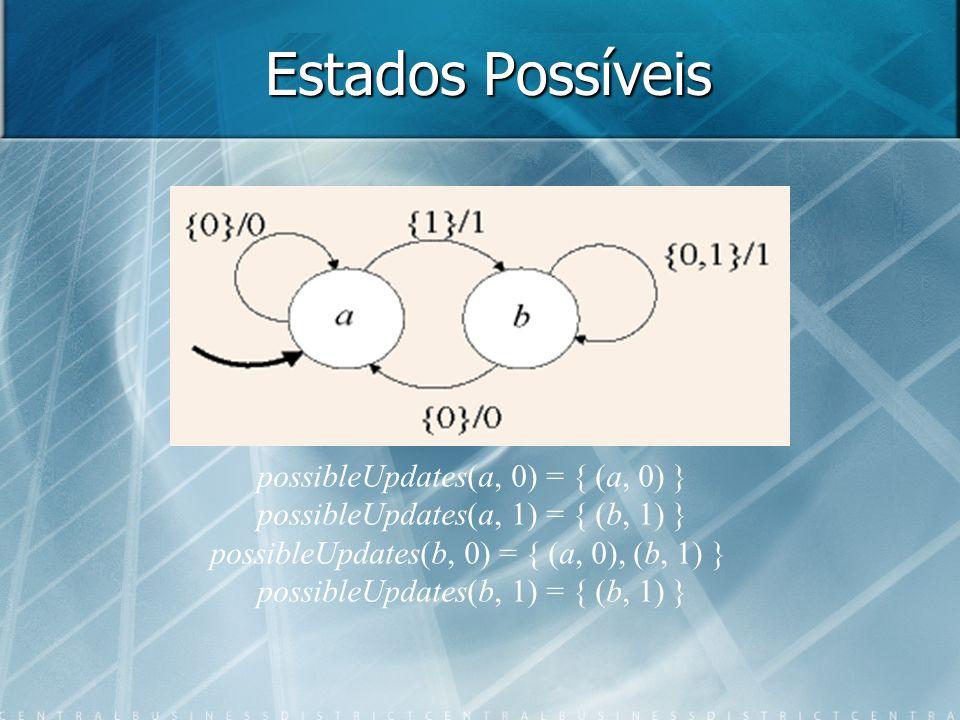 Update Em máquinas não determinísticas, a função update não gera um estado mas um conjunto de estados.