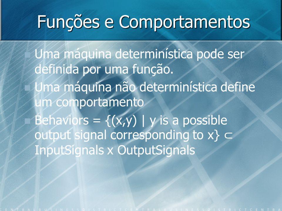 Função Possibleupdate continua a ser uma função, porque gera sempre um elemento do contradomínio.