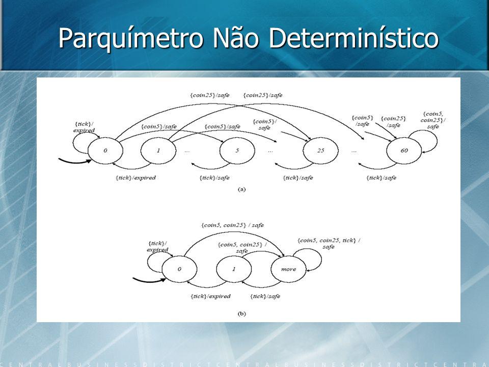 Funções e Comportamentos Uma máquina determinística pode ser definida por uma função.