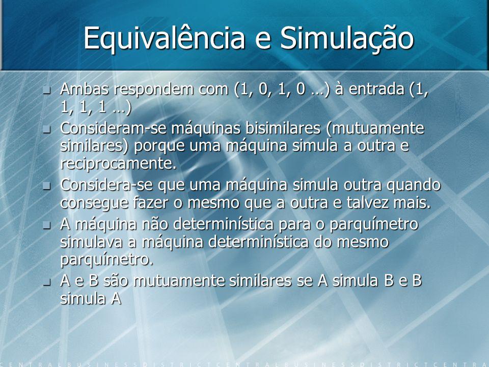 Equivalência Máquina determinística Máquina determinística Máquina não determinística Máquina não determinística